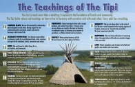 The Teachings of the Tipi Poster