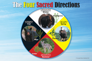Four Sacred Directions Poster thumbnail